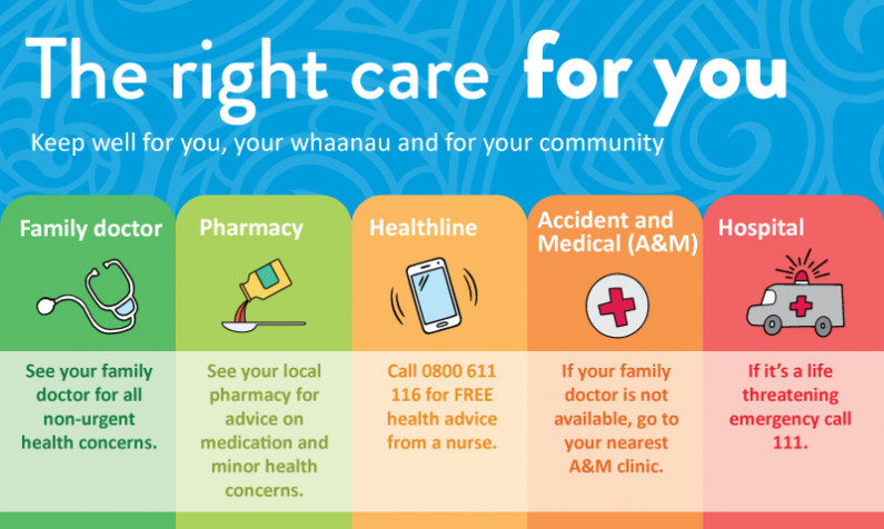 right care for you header 2020
